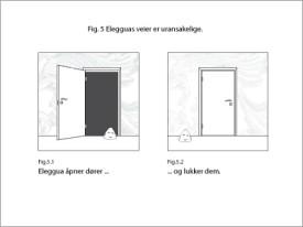 dorer_opne_lukket_eleggua
